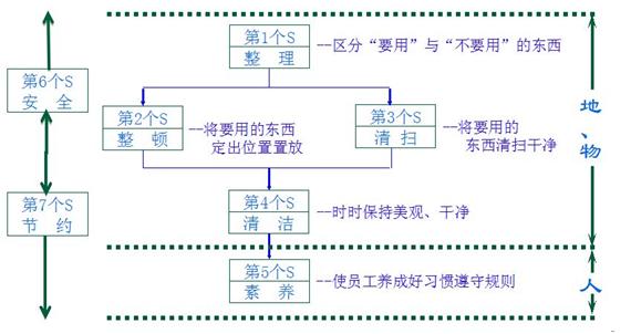 电路 电路图 电子 原理图 570_302